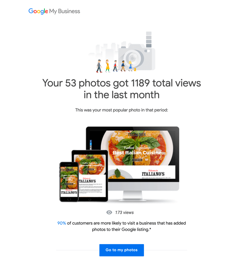 Google My Business Sarasota, Venice, Lakewood Ranch